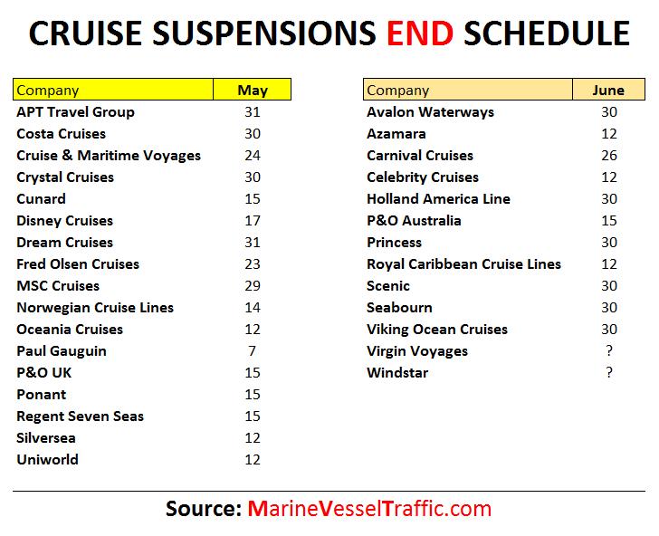 Cruise suspensions schedules 2020